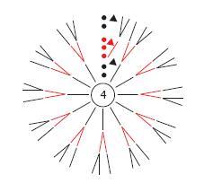 4160fed13fe1 8 - Про вязание: вязаная одежда и аксессуары своими руками - Приёмы вязания головных уборов. Образование плоского круга