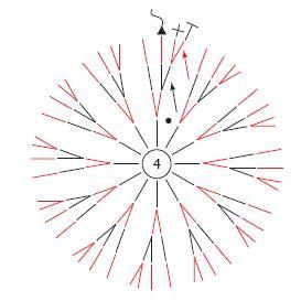 8ed6177af034 8 - Про вязание - сайт о вязании. Вязаная одежда своими руками - Приёмы вязания головных уборов. Образование плоского круга