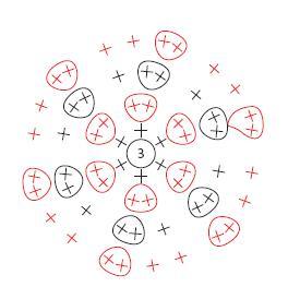 e55c895e7ddf 8 - Про вязание: вязаная одежда и аксессуары своими руками - Приёмы вязания головных уборов. Образование плоского круга